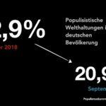 Podcast #055 - Matthias Horx - Kolumne 59: Die Herrschaft der Angst bestreiten